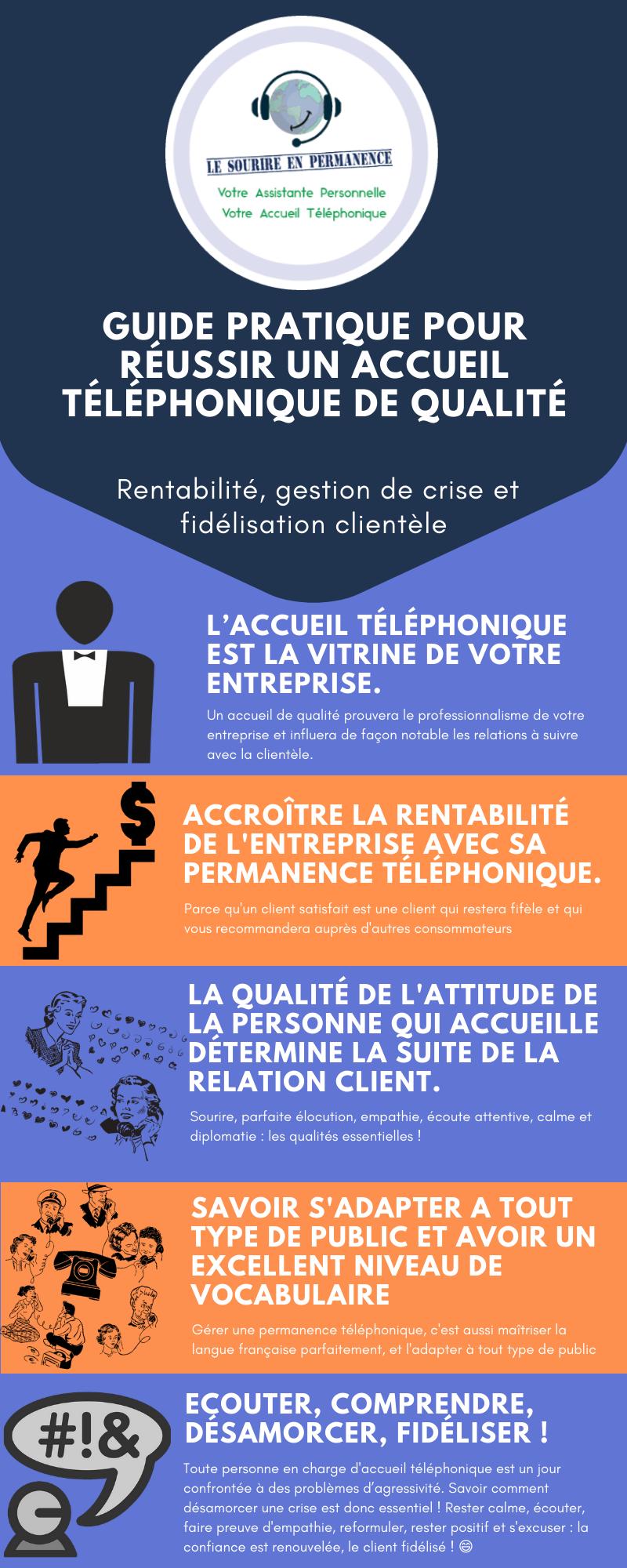 Guide pratique d'un accueil téléphonique de qualité